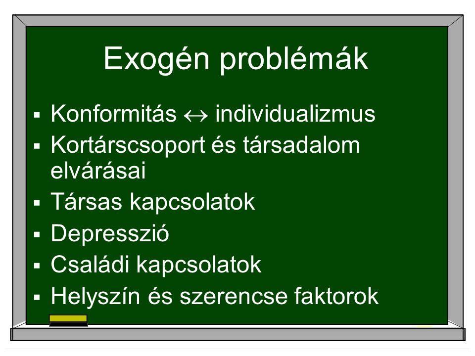 Exogén problémák Konformitás  individualizmus