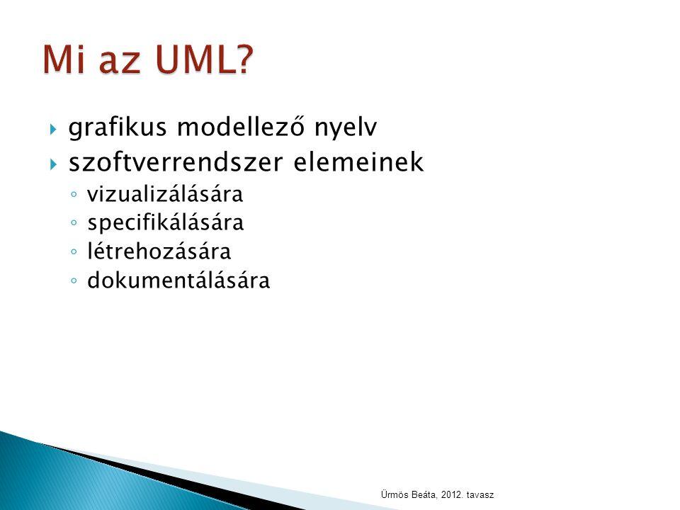 Mi az UML szoftverrendszer elemeinek grafikus modellező nyelv