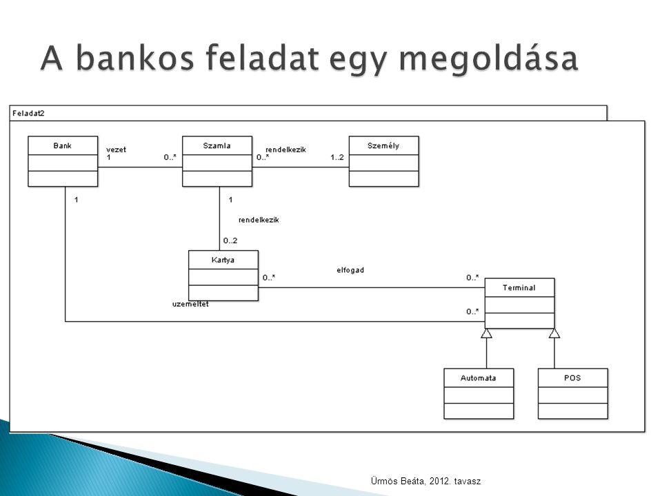 A bankos feladat egy megoldása