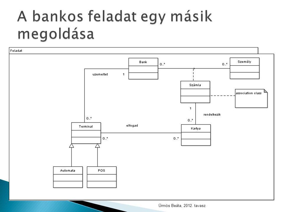 A bankos feladat egy másik megoldása