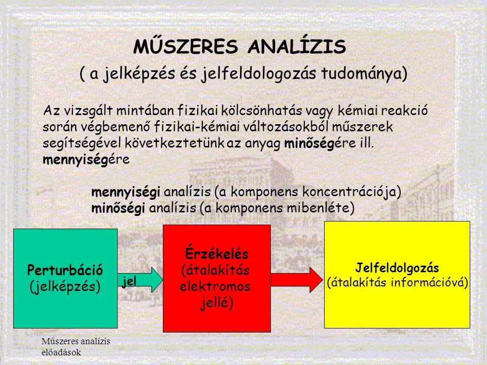 MŰSZERES ANALÍZIS ( a jelképzés és jelfeldologozás tudománya)