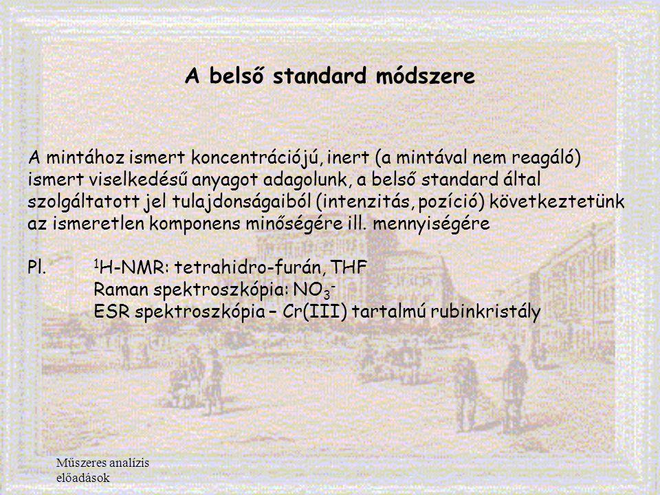A belső standard módszere