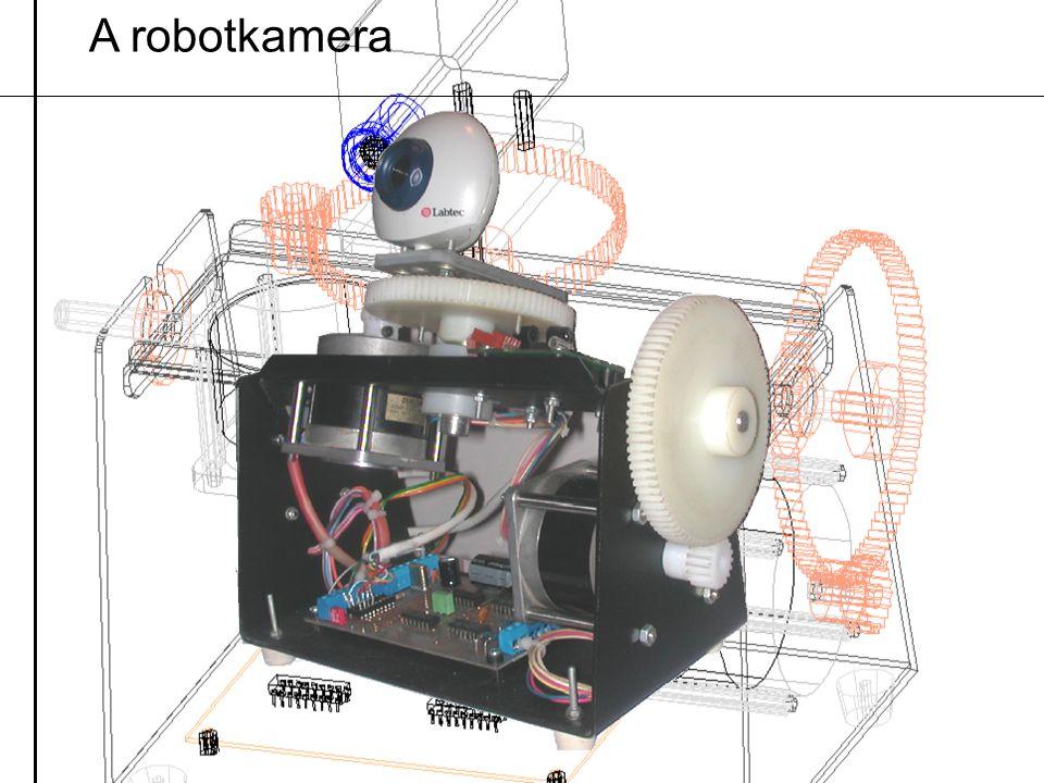 A robotkamera