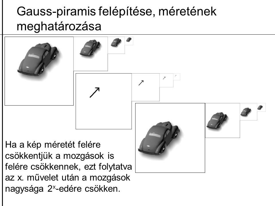 Gauss-piramis felépítése, méretének meghatározása