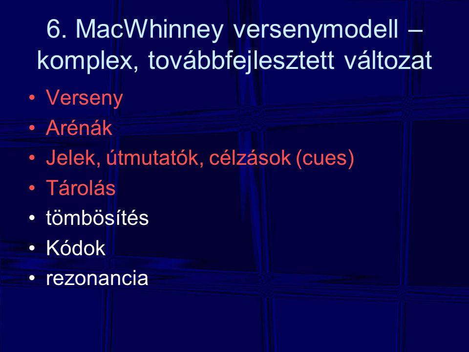 6. MacWhinney versenymodell – komplex, továbbfejlesztett változat
