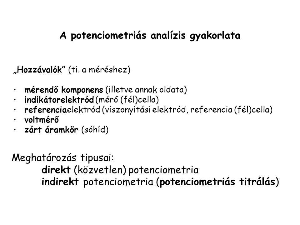 A potenciometriás analízis gyakorlata