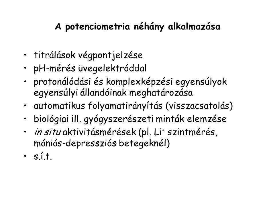 A potenciometria néhány alkalmazása