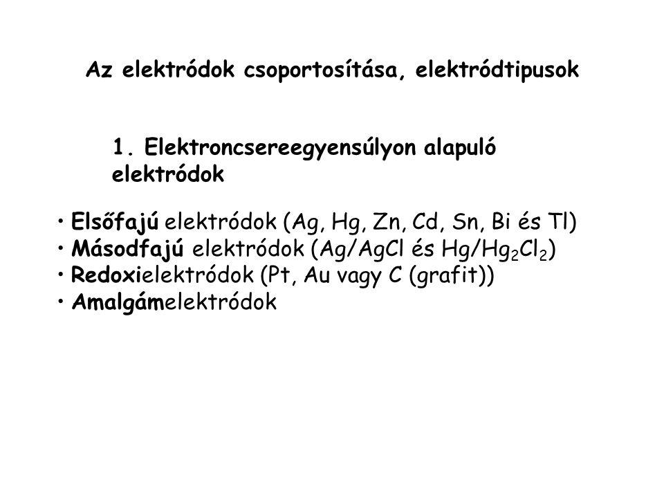 Az elektródok csoportosítása, elektródtipusok