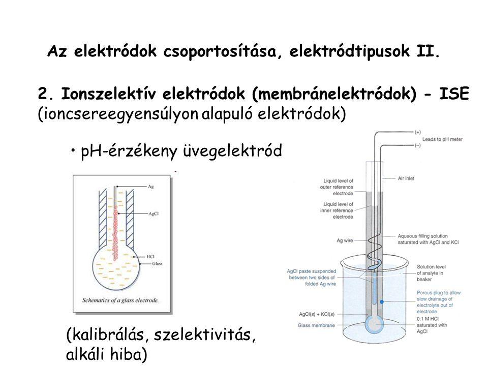 Az elektródok csoportosítása, elektródtipusok II.