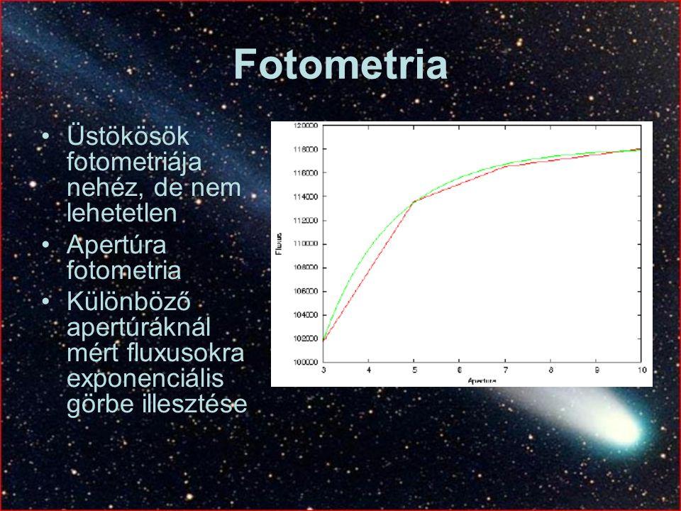 Fotometria Üstökösök fotometriája nehéz, de nem lehetetlen