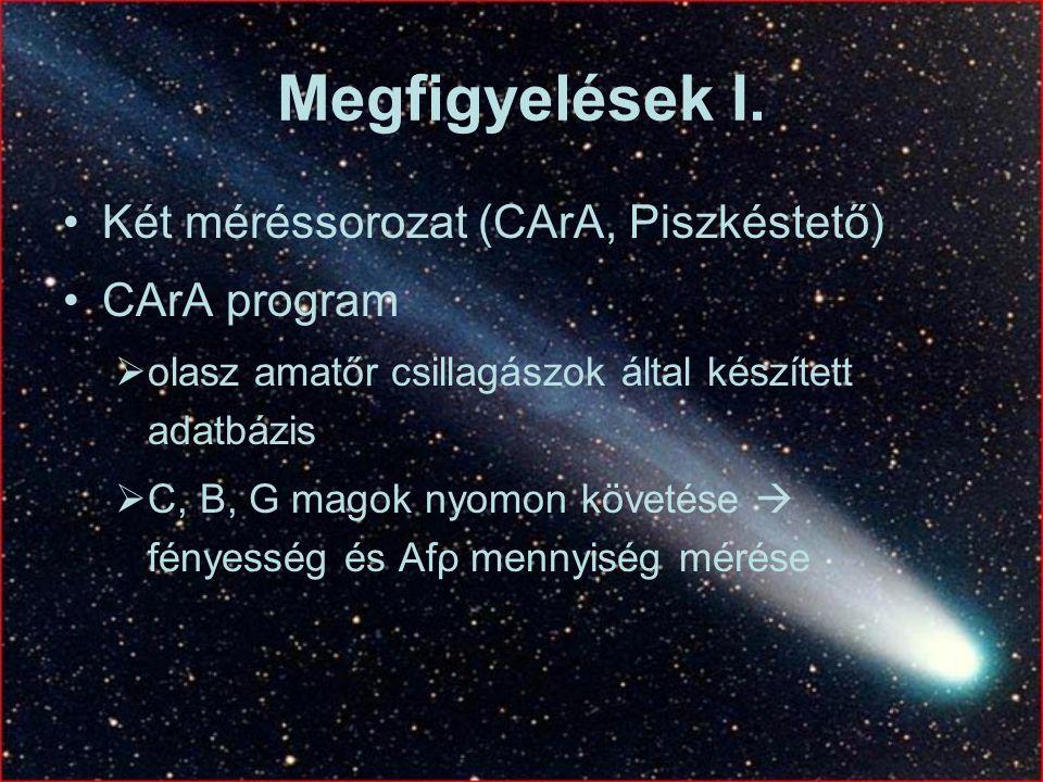 Megfigyelések I. Két méréssorozat (CArA, Piszkéstető) CArA program