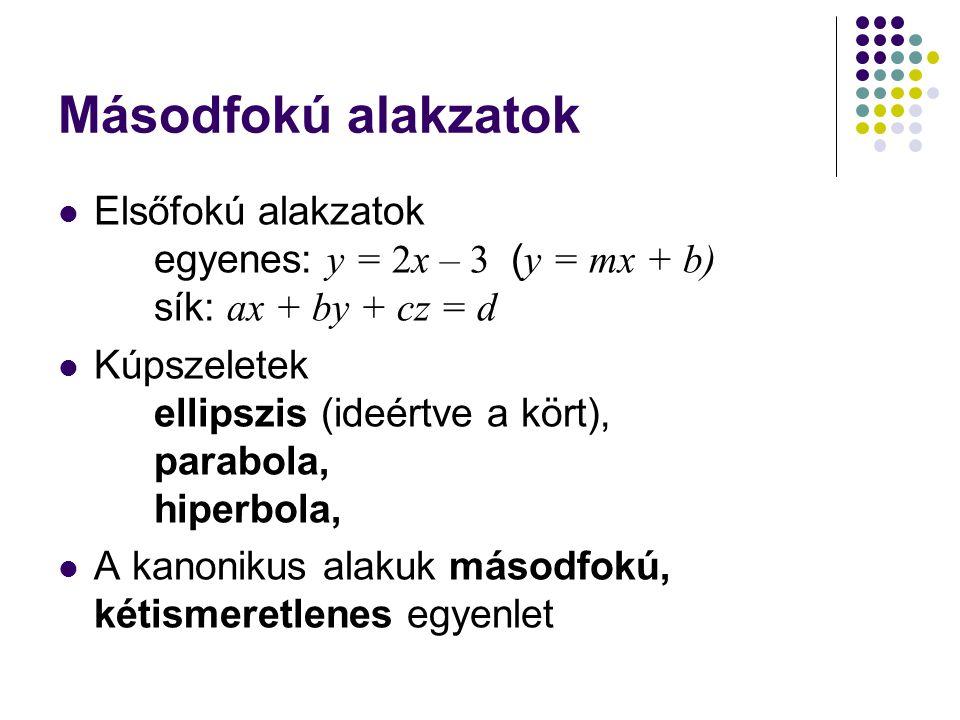 Másodfokú alakzatok Elsőfokú alakzatok egyenes: y = 2x – 3 (y = mx + b) sík: ax + by + cz = d.