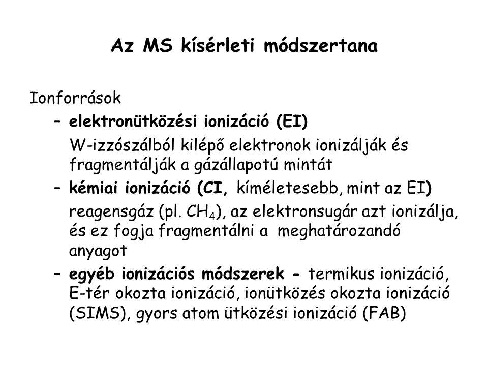 Az MS kísérleti módszertana