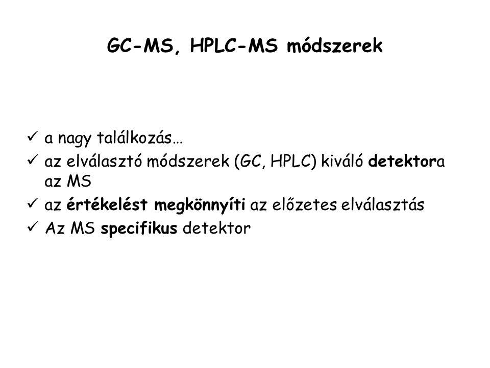 GC-MS, HPLC-MS módszerek