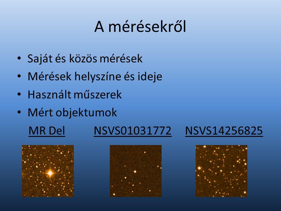 A mérésekről Saját és közös mérések Mérések helyszíne és ideje