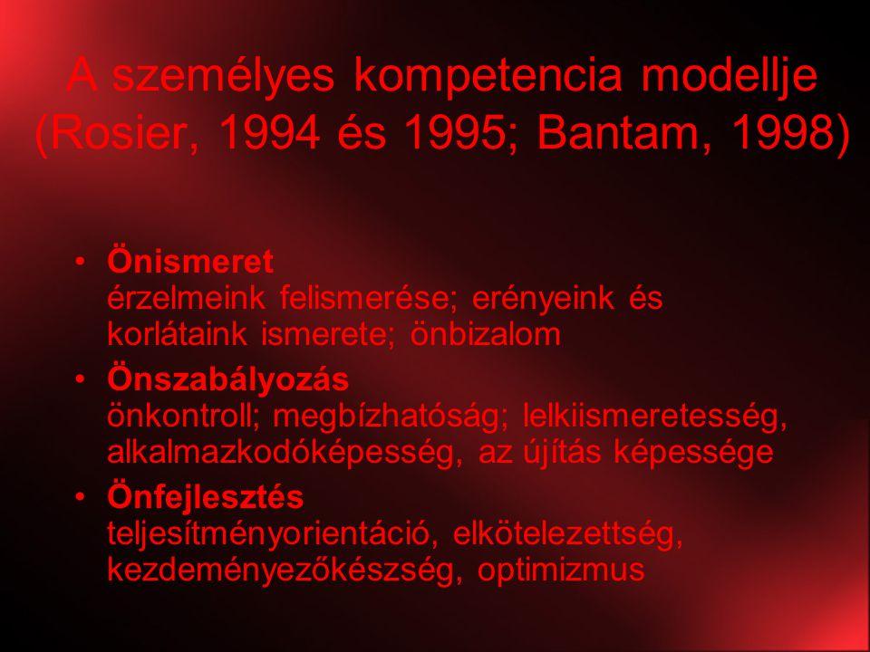 A személyes kompetencia modellje (Rosier, 1994 és 1995; Bantam, 1998)