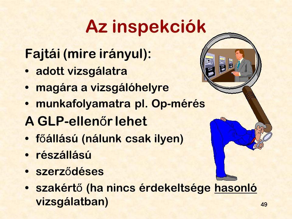 Az inspekciók Fajtái (mire irányul): A GLP-ellenőr lehet