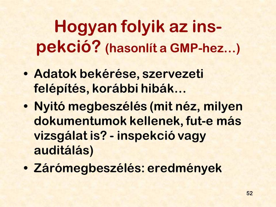 Hogyan folyik az ins-pekció (hasonlít a GMP-hez…)