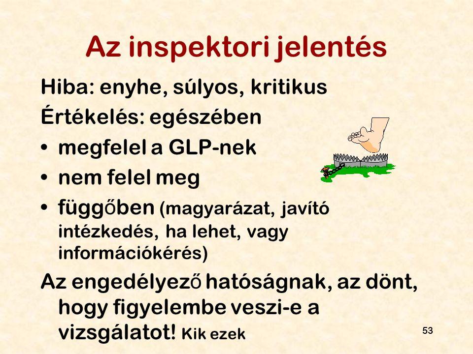 Az inspektori jelentés