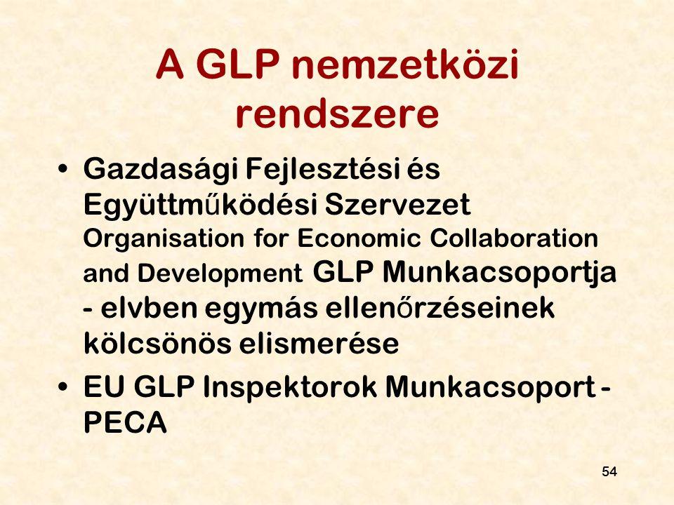 A GLP nemzetközi rendszere