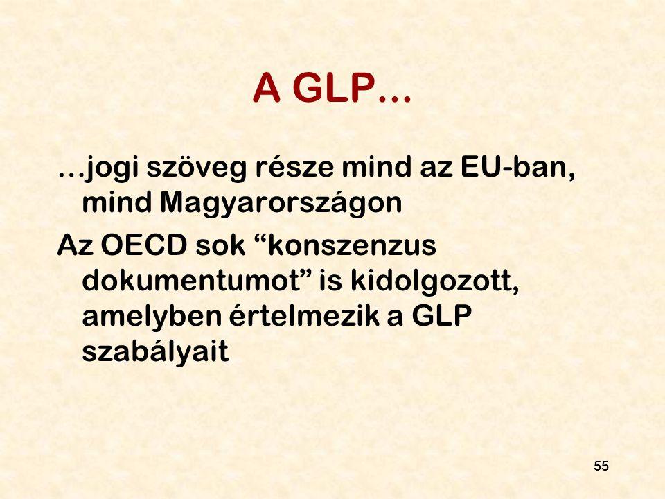 A GLP... …jogi szöveg része mind az EU-ban, mind Magyarországon