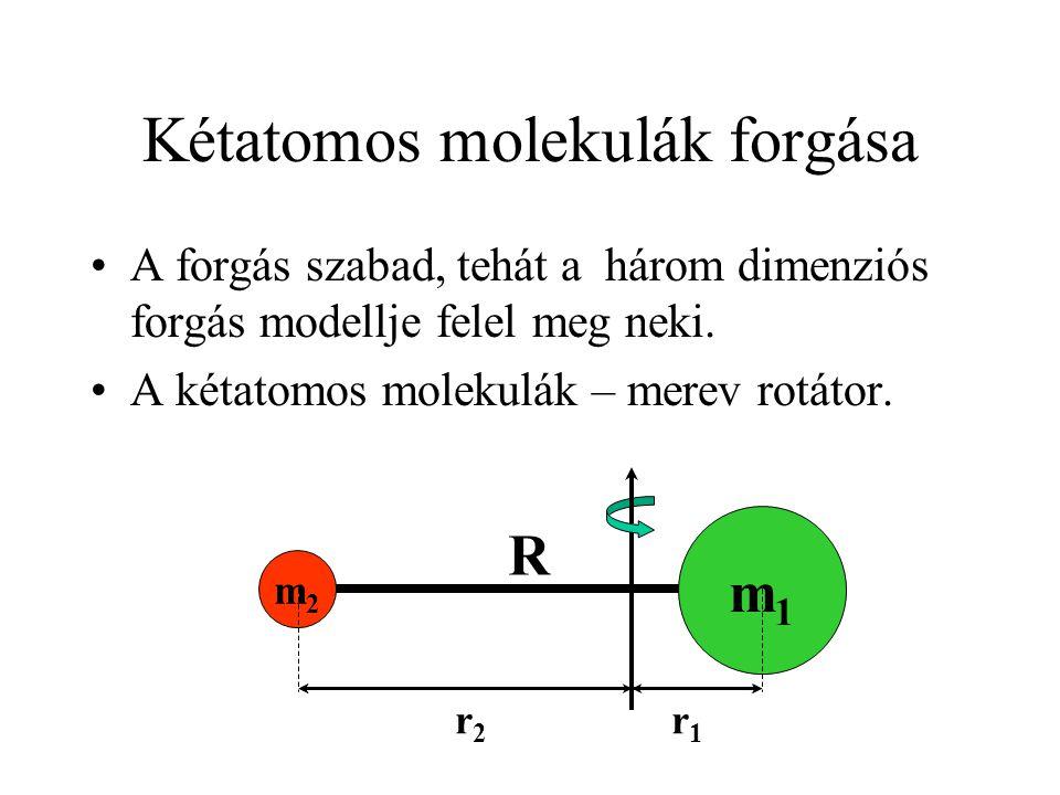Kétatomos molekulák forgása