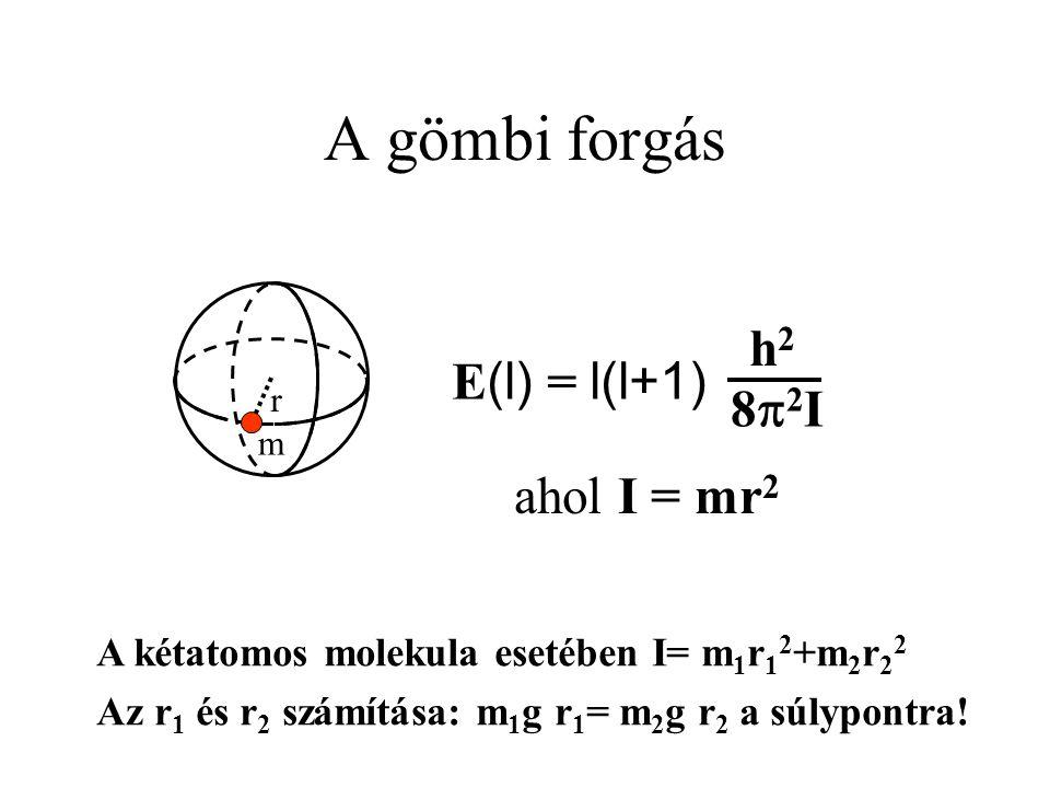 A gömbi forgás h2 E(l) = l(l+1) 8p2I ahol I = mr2