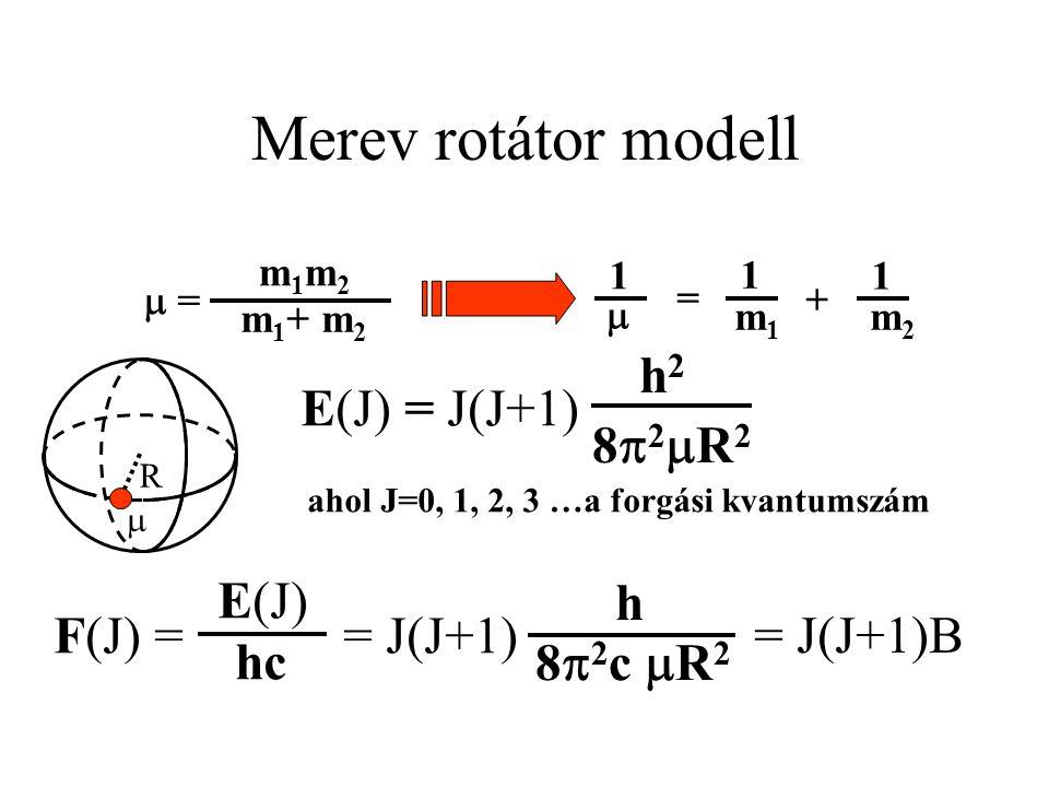 Merev rotátor modell E(J) = J(J+1) h2 8p2mR2 F(J) = E(J) hc h 8p2c mR2