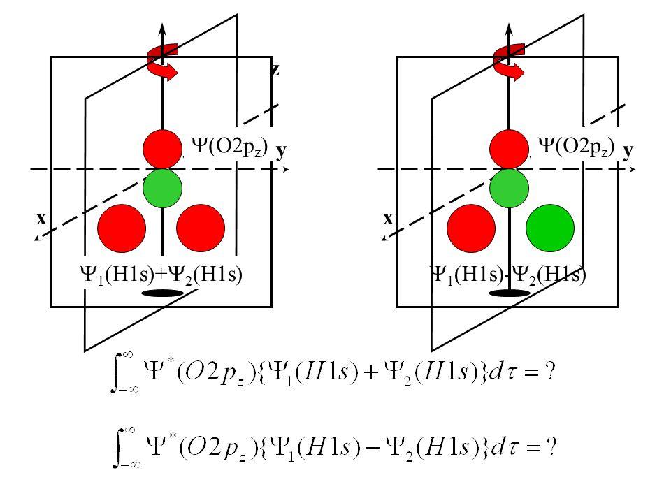 z x x y Y(O2pz) y Y1(H1s)+Y2(H1s) Y1(H1s)-Y2(H1s)