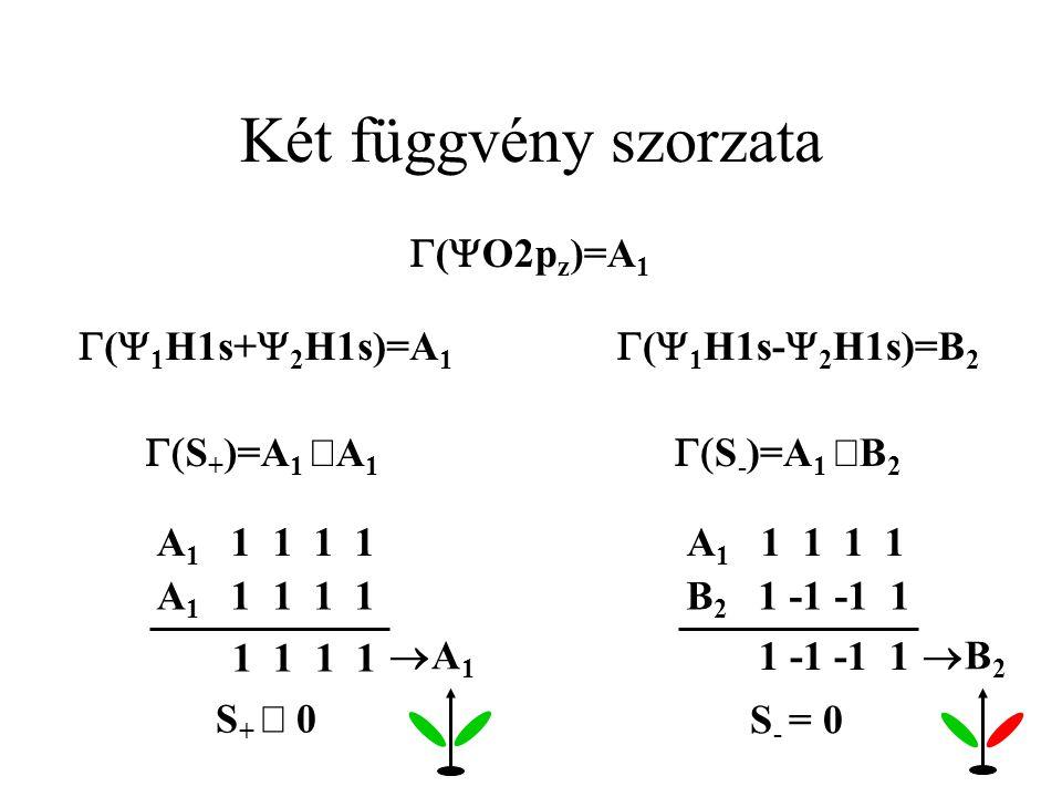 Két függvény szorzata G(YO2pz)=A1 G(Y1H1s-Y2H1s)=B2 G(Y1H1s+Y2H1s)=A1