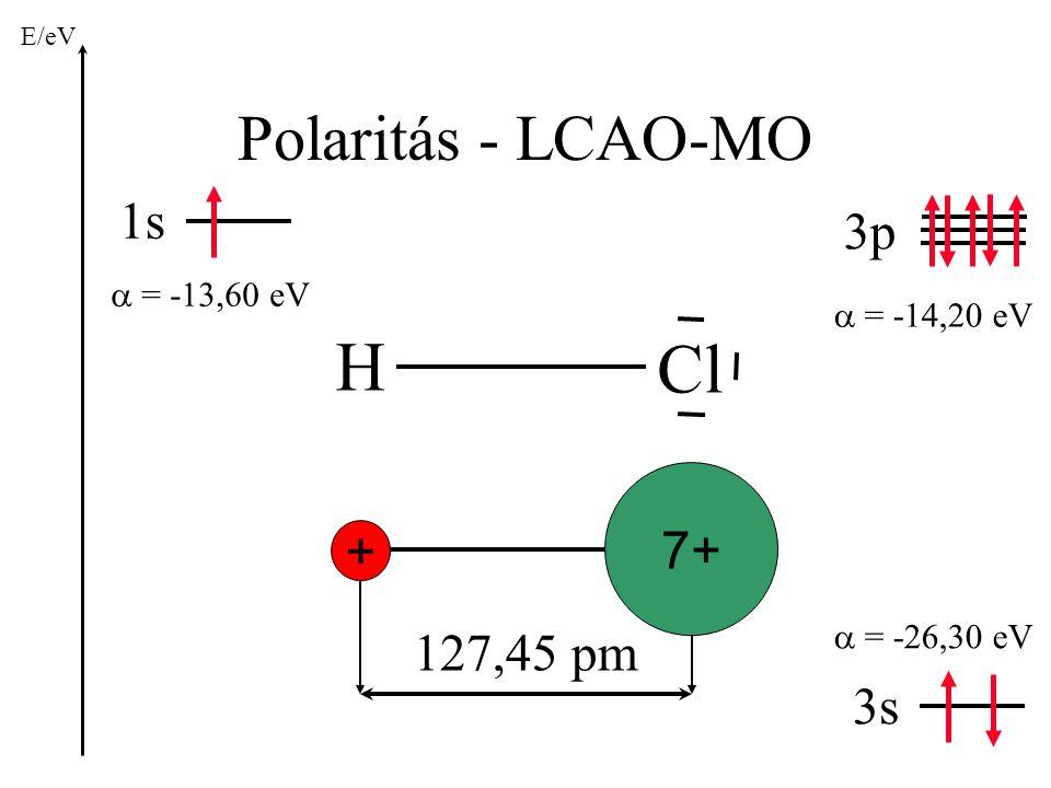 H Cl Polaritás - LCAO-MO 1s 3p 7+ + 127,45 pm 3s a = -13,60 eV