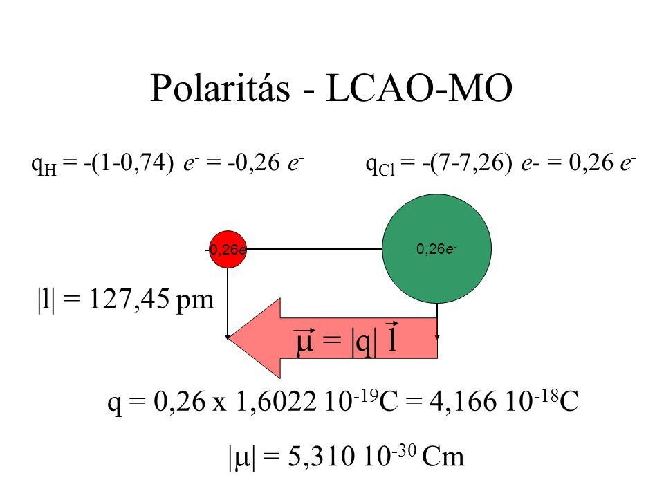 Polaritás - LCAO-MO m = |q| l |l| = 127,45 pm