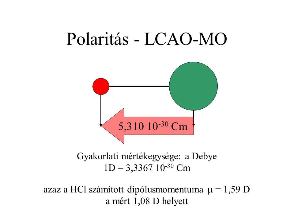 Polaritás - LCAO-MO 5,310 10-30 Cm Gyakorlati mértékegysége: a Debye