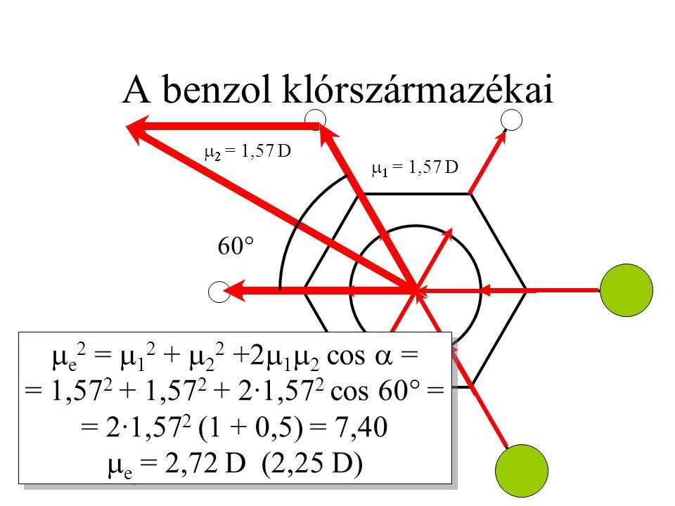 A benzol klórszármazékai
