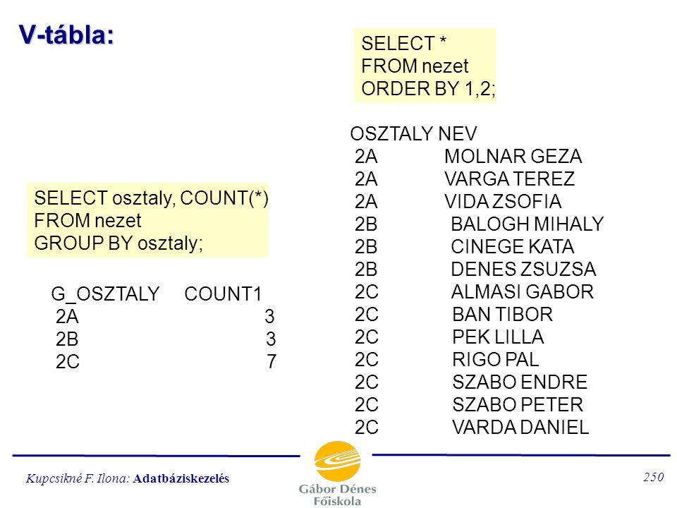 V-tábla: SELECT * FROM nezet ORDER BY 1,2; OSZTALY NEV 2A MOLNAR GEZA