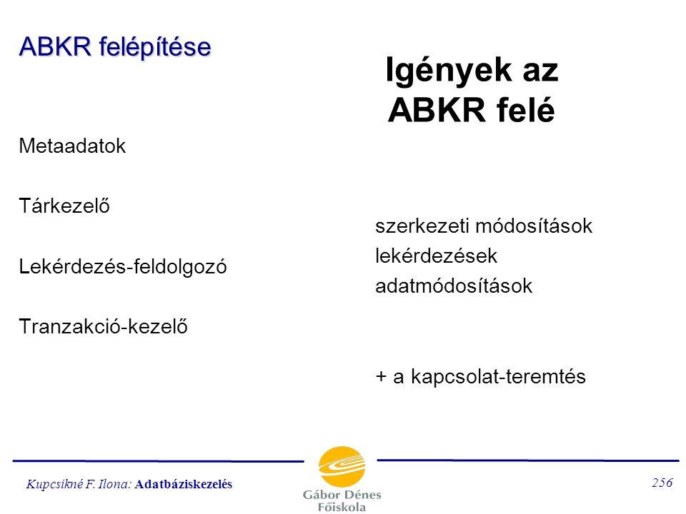 Igények az ABKR felé ABKR felépítése Metaadatok Tárkezelő