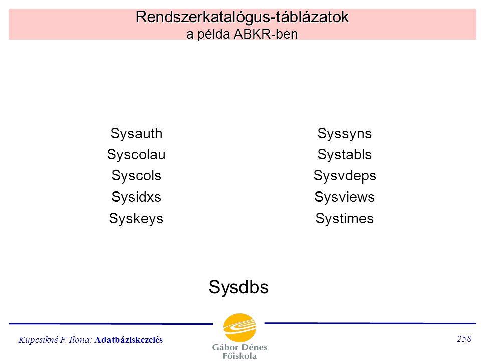 Rendszerkatalógus-táblázatok a példa ABKR-ben