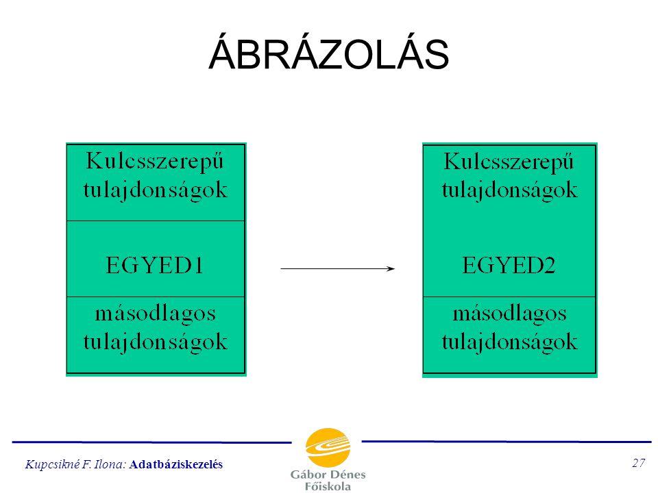 ÁBRÁZOLÁS