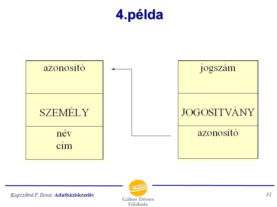 4.példa