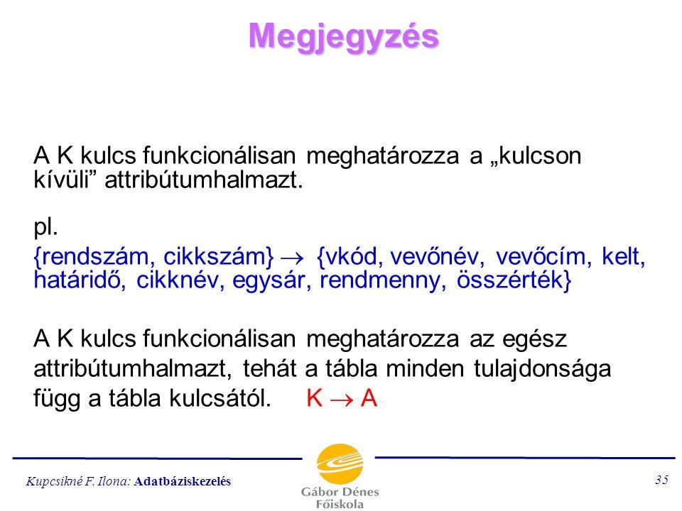 """Megjegyzés A K kulcs funkcionálisan meghatározza a """"kulcson kívüli attribútumhalmazt. pl."""