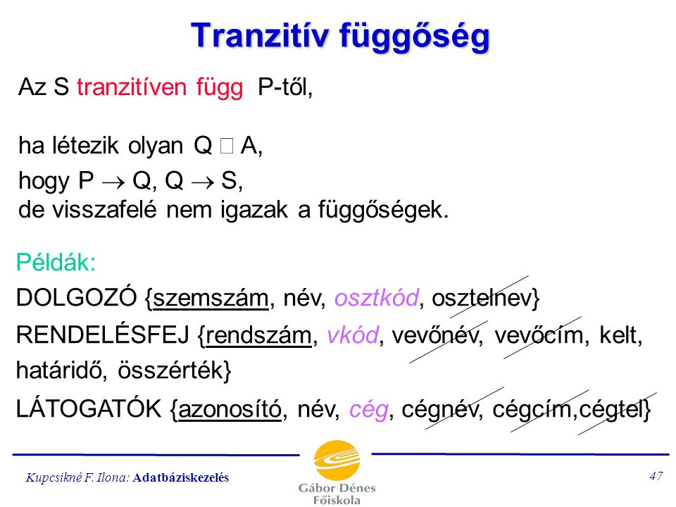 Tranzitív függőség Az S tranzitíven függ P-től, ha létezik olyan Q Í A, hogy P ® Q, Q ® S, de visszafelé nem igazak a függőségek.