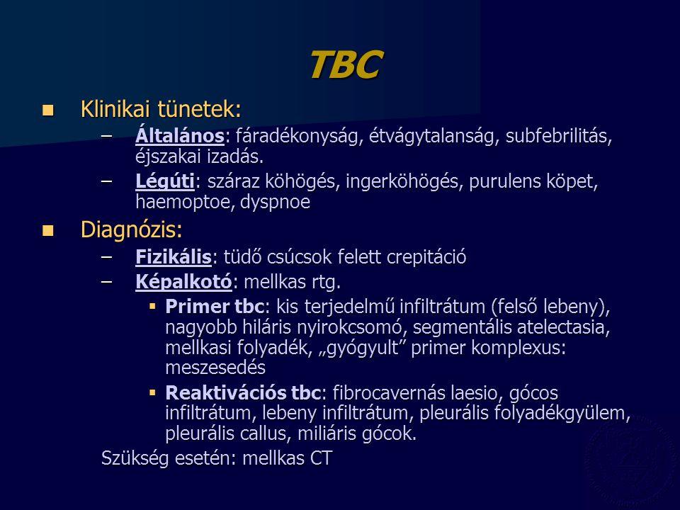 TBC Klinikai tünetek: Diagnózis: