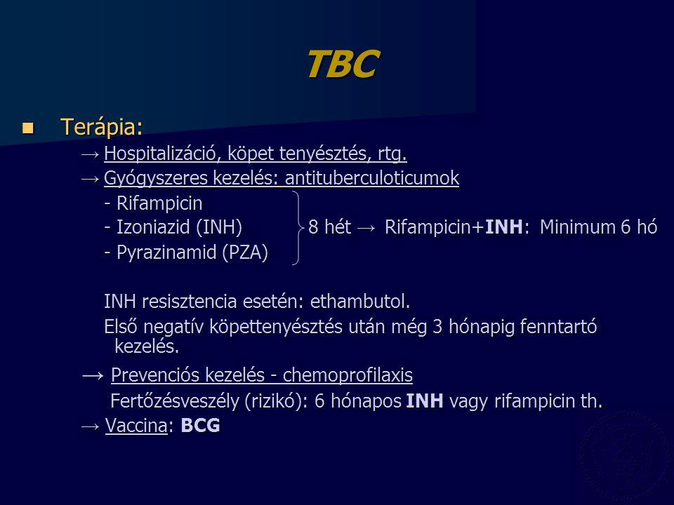 TBC Terápia: → Prevenciós kezelés - chemoprofilaxis