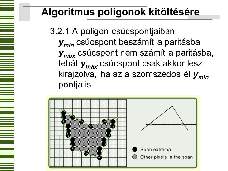 Algoritmus poligonok kitöltésére
