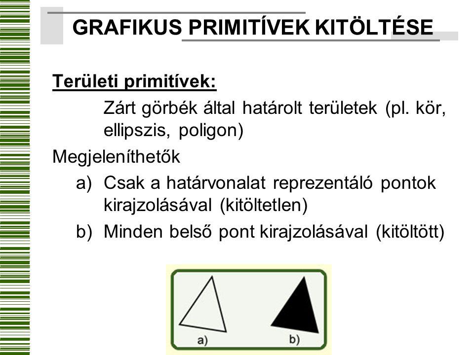 GRAFIKUS PRIMITÍVEK KITÖLTÉSE