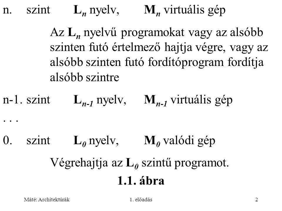 szint Ln nyelv, Mn virtuális gép