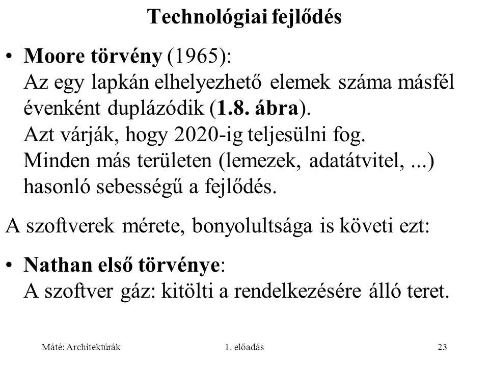 Technológiai fejlődés