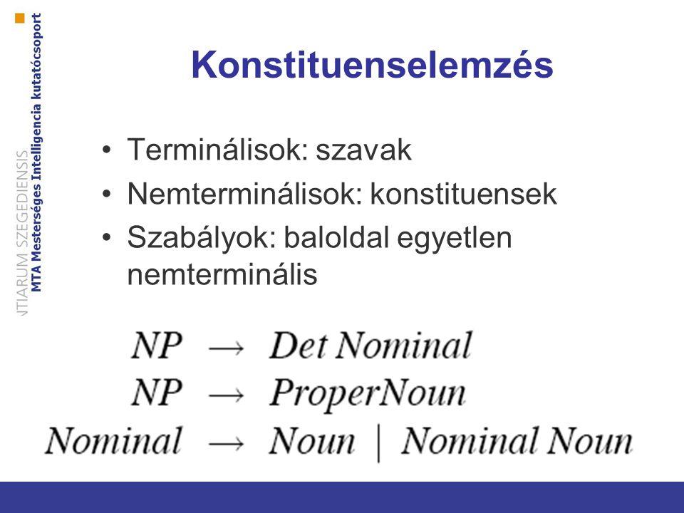 Konstituenselemzés Terminálisok: szavak Nemterminálisok: konstituensek