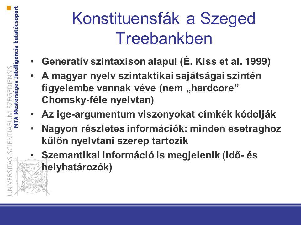 Konstituensfák a Szeged Treebankben