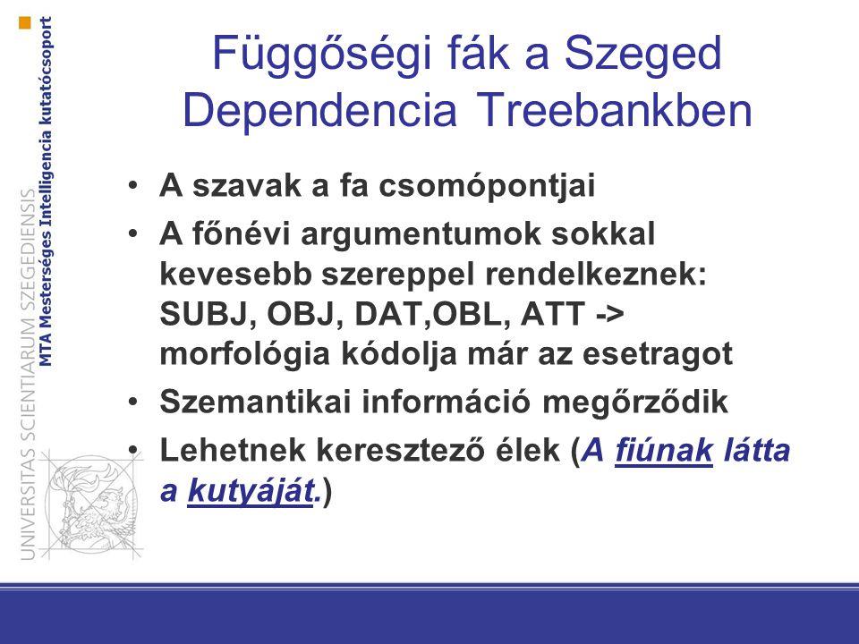 Függőségi fák a Szeged Dependencia Treebankben